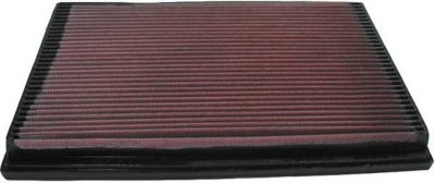 1985-1992 Volvo 740 Air Filter K&N Volvo Air Filter 33-2043